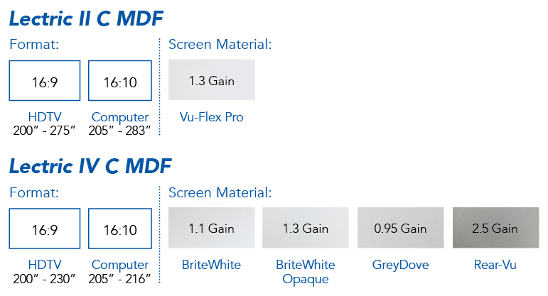 Lectric2C MDF 4C MDF format template
