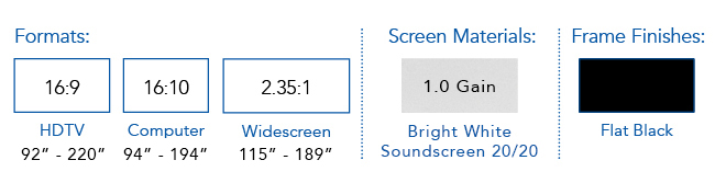 soundscreen formats copy